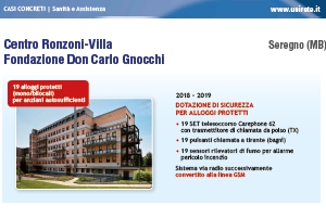 Ronzoni-Villa Fond. Don Gnocchi