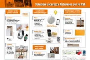 RSA: soluzioni Sicurezza Alzheimer