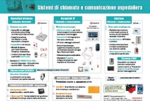 I nostri sistemi di chiamata